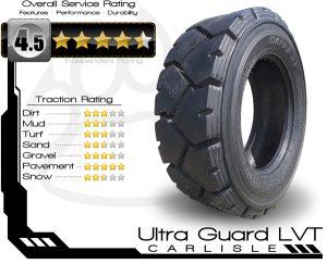Ultra Guard LVT Tire Rating