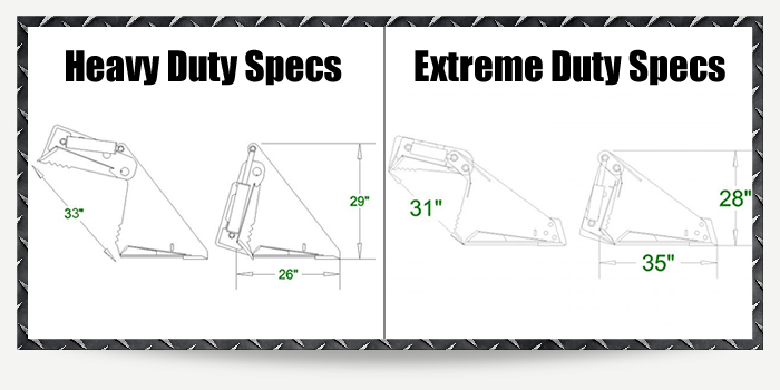 4-n-1 Skid Steer Bucket Attachment Specs