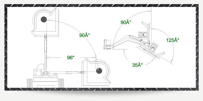 Piston Driven Swing Boom Cutter Specs