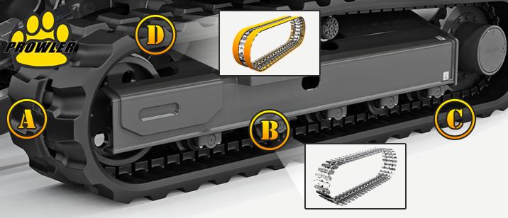 Prowler Mini Excavator Rubber Track Design